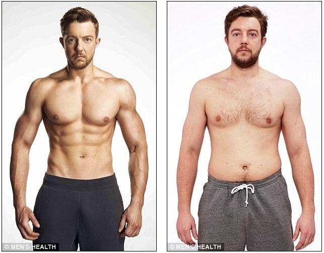 Mark Sansom utilizó la ciencia nutricional y el levantamiento de pesas para aumentar 10 centímetros de pecho, perder 11 kilos de grasa. Redujo su grasa corporal en un 13 por ciento y terminó el desafío con un bíceps de 48 centímetros.